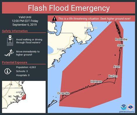flashflood